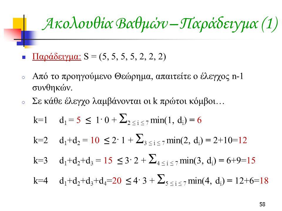 58 Παράδειγμα: S = (5, 5, 5, 5, 2, 2, 2) o Από το προηγούμενο Θεώρημα, απαιτείτε ο έλεγχος n-1 συνθηκών. o Σε κάθε έλεγχο λαμβάνονται οι k πρώτοι κόμβ