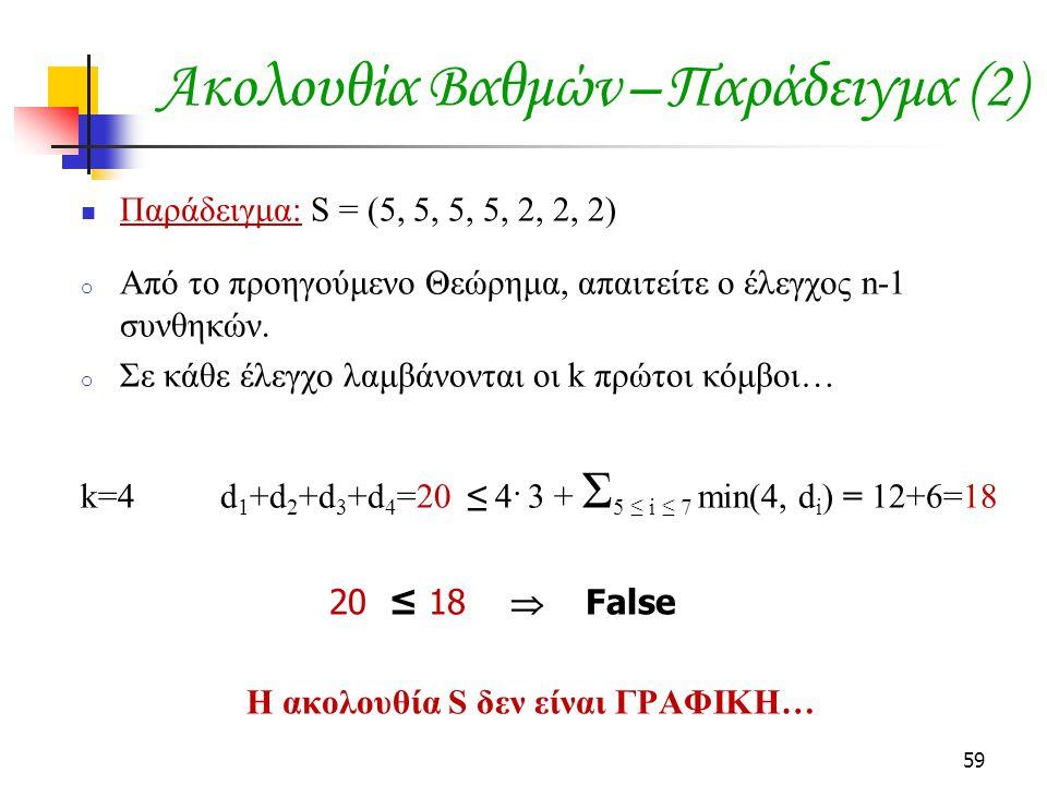 59 Παράδειγμα: S = (5, 5, 5, 5, 2, 2, 2) o Από το προηγούμενο Θεώρημα, απαιτείτε ο έλεγχος n-1 συνθηκών. o Σε κάθε έλεγχο λαμβάνονται οι k πρώτοι κόμβ