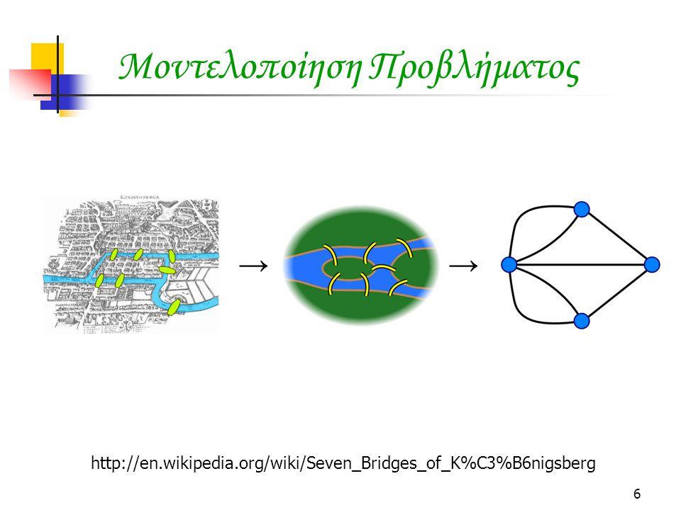 6 Μοντελοποίηση Προβλήματος → http://en.wikipedia.org/wiki/Seven_Bridges_of_K%C3%B6nigsberg