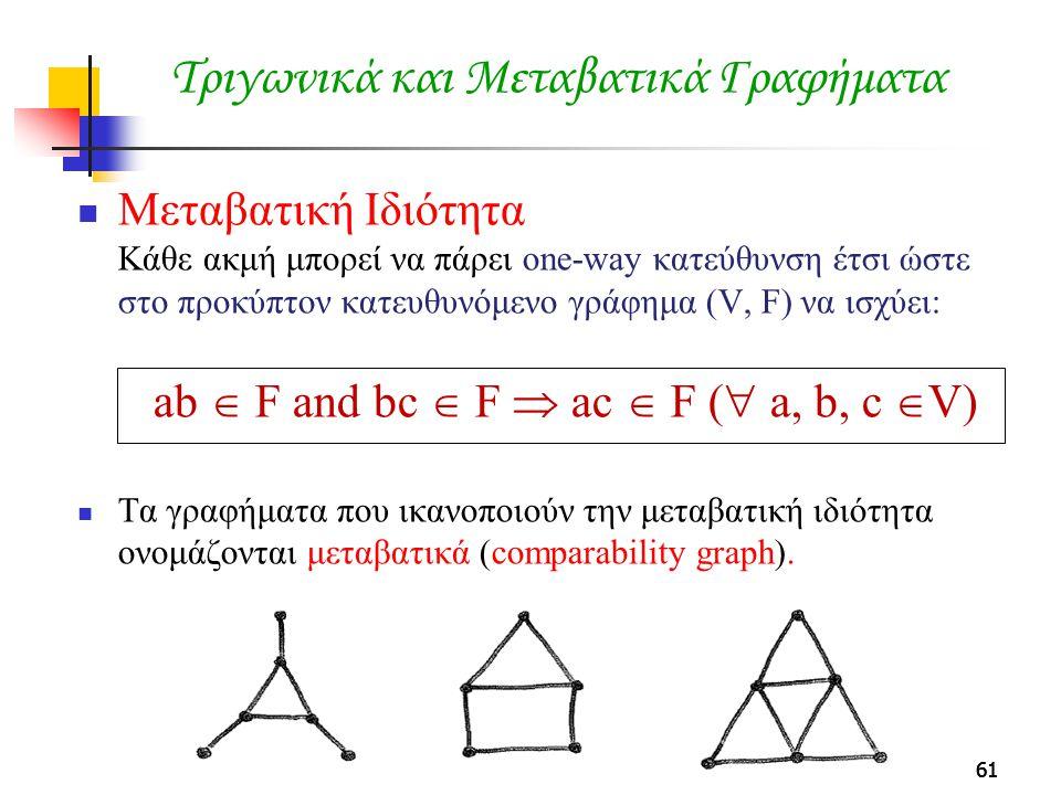 61 Τριγωνικά και Μεταβατικά Γραφήματα 61 Μεταβατική Ιδιότητα Κάθε ακμή μπορεί να πάρει one-way κατεύθυνση έτσι ώστε στο προκύπτον κατευθυνόμενο γράφημα (V, F) να ισχύει: ab  F and bc  F  ac  F (  a, b, c  V) Τα γραφήματα που ικανοποιούν την μεταβατική ιδιότητα ονομάζονται μεταβατικά (comparability graph).