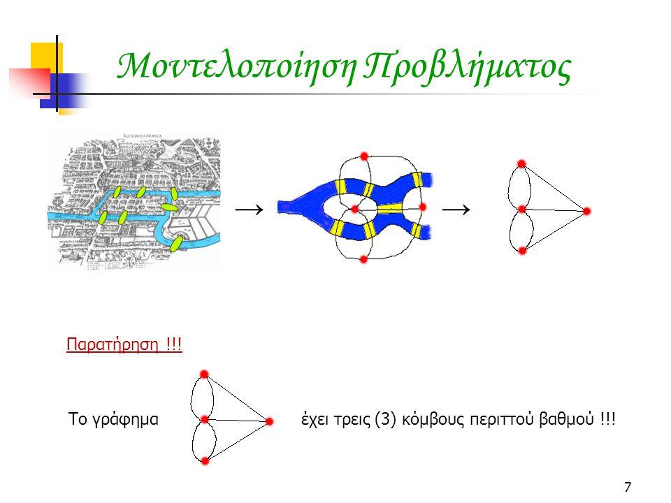 7 → Μοντελοποίηση Προβλήματος Το γράφημα έχει τρεις (3) κόμβους περιττού βαθμού !!! Παρατήρηση !!!