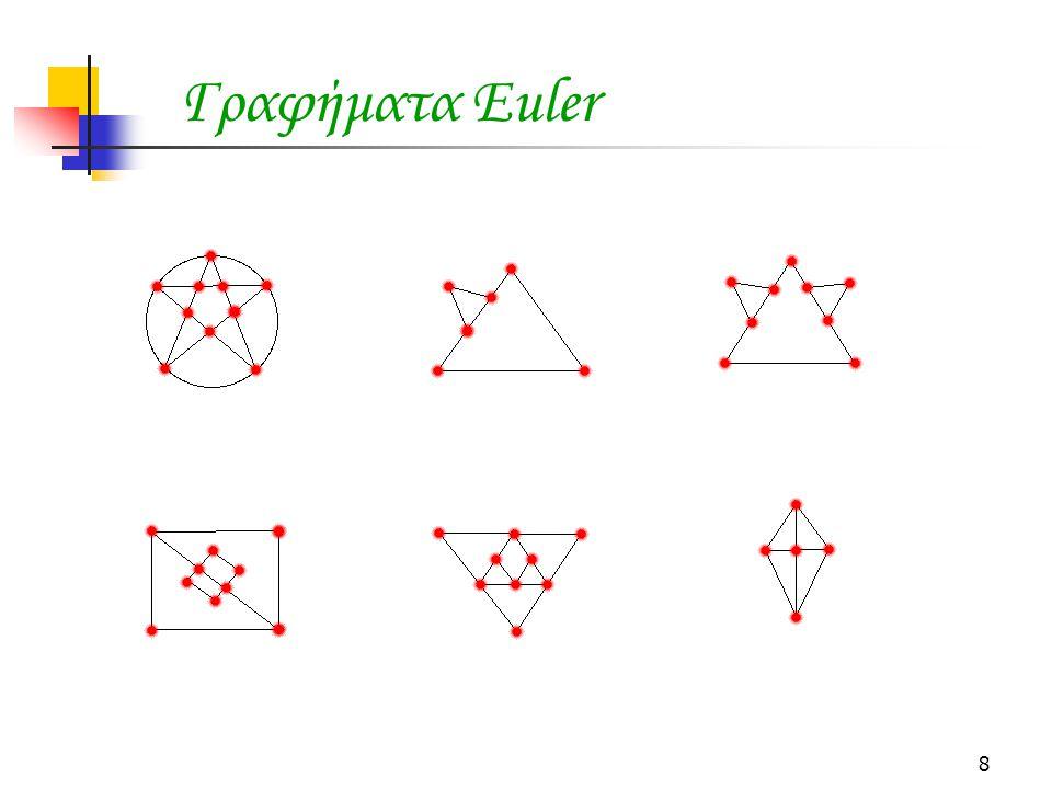 8 Γραφήματα Euler