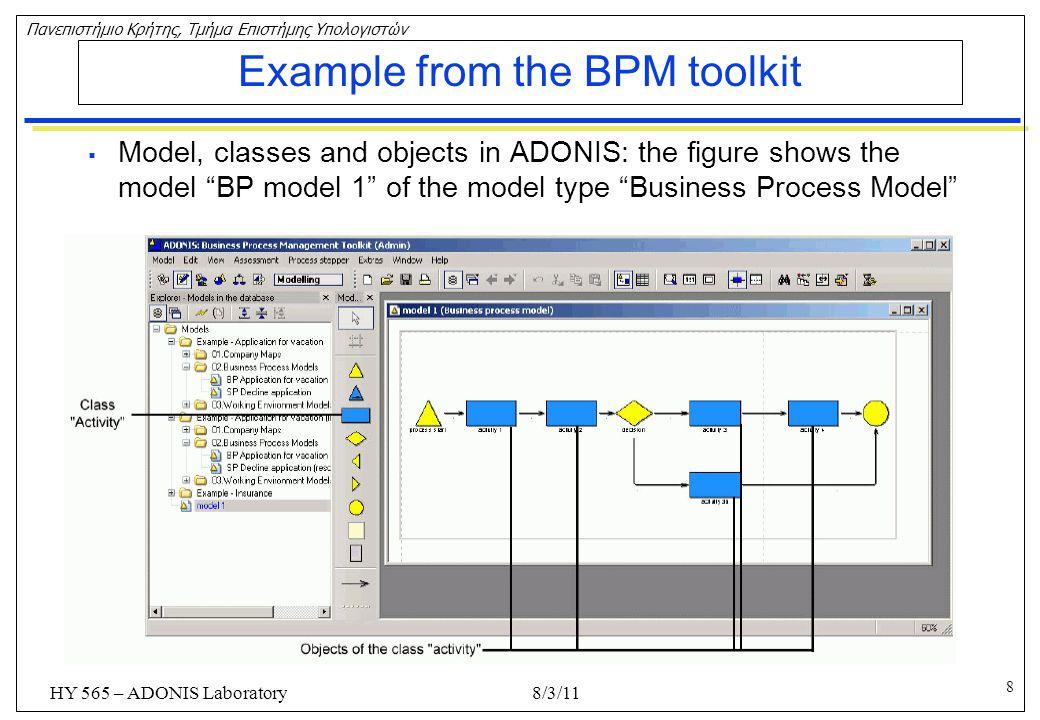 8 Πανεπιστήμιο Κρήτης, Τμήμα Επιστήμης Υπολογιστών HY 565 – ADONIS Laboratory Example from the BPM toolkit  Model, classes and objects in ADONIS: the figure shows the model BP model 1 of the model type Business Process Model 8/3/11