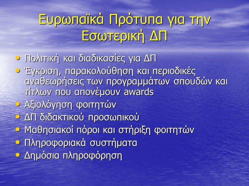 Ευρωπαϊκά Πρότυπα για την Εσωτερική ΔΠ Πολιτική και διαδικασίες για ΔΠ Πολιτική και διαδικασίες για ΔΠ Έγκριση, παρακολούθηση και περιοδικές αναθεωρήσεις των προγραμμάτων σπουδών και τίτλων που απονέμουν awards Έγκριση, παρακολούθηση και περιοδικές αναθεωρήσεις των προγραμμάτων σπουδών και τίτλων που απονέμουν awards Αξιολόγηση φοιτητών Αξιολόγηση φοιτητών ΔΠ διδακτικού προσωπικού ΔΠ διδακτικού προσωπικού Μαθησιακοί πόροι και στήριξη φοιτητών Μαθησιακοί πόροι και στήριξη φοιτητών Πληροφοριακά συστήματα Πληροφοριακά συστήματα Δημόσια πληροφόρηση Δημόσια πληροφόρηση