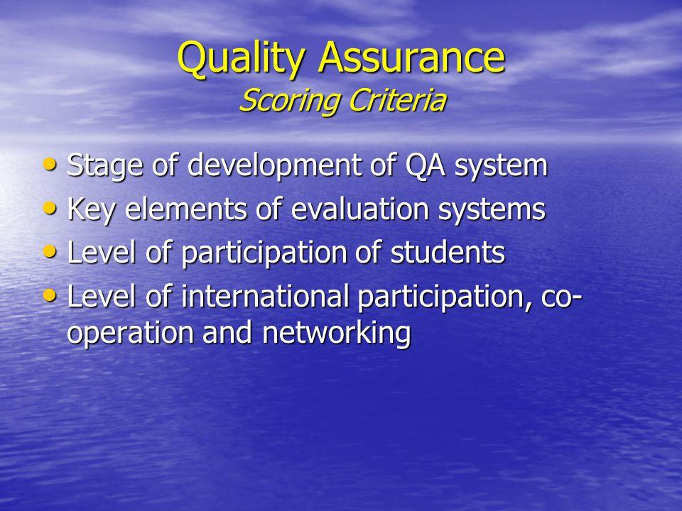 Δείκτες Ποιότητας για Προγράμματα Σπουδών Ποιότητα φοιτητών κατά την εισδοχή τους Ποιότητα φοιτητών κατά την εισδοχή τους Επίδοση φοιτητών Επίδοση φοιτητών Διδακτικοί πόροι Διδακτικοί πόροι Πρακτικές διοίκησης Πρακτικές διοίκησης