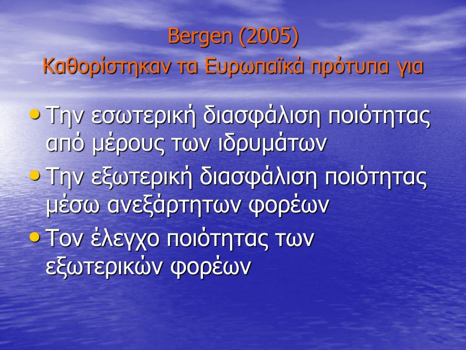 Bergen (2005) Καθορίστηκαν τα Ευρωπαϊκά πρότυπα για Την εσωτερική διασφάλιση ποιότητας από μέρους των ιδρυμάτων Την εσωτερική διασφάλιση ποιότητας από μέρους των ιδρυμάτων Την εξωτερική διασφάλιση ποιότητας μέσω ανεξάρτητων φορέων Την εξωτερική διασφάλιση ποιότητας μέσω ανεξάρτητων φορέων Τον έλεγχο ποιότητας των εξωτερικών φορέων Τον έλεγχο ποιότητας των εξωτερικών φορέων
