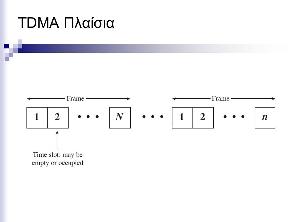 TDMA Πλαίσια