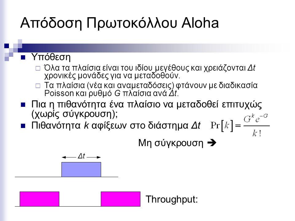 Απόδοση Πρωτοκόλλου Aloha Υπόθεση  Όλα τα πλαίσια είναι του ιδίου μεγέθους και χρειάζονται Δt χρονικές μονάδες για να μεταδοθούν.