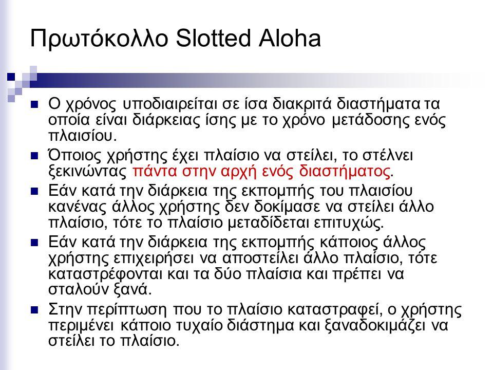 Πρωτόκολλο Slotted Aloha Ο χρόνος υποδιαιρείται σε ίσα διακριτά διαστήματα τα οποία είναι διάρκειας ίσης με το χρόνο μετάδοσης ενός πλαισίου.
