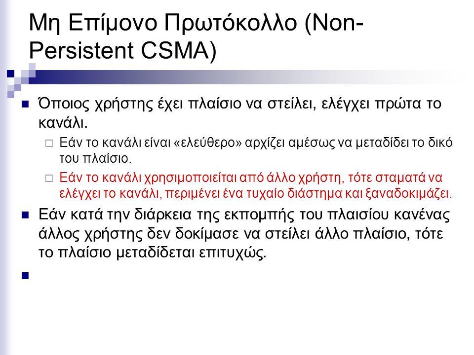 Μη Επίμονο Πρωτόκολλο (Non- Persistent CSMA) Όποιος χρήστης έχει πλαίσιο να στείλει, ελέγχει πρώτα το κανάλι.