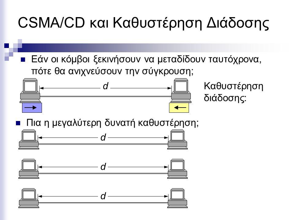 CSMA/CD και Καθυστέρηση Διάδοσης Εάν οι κόμβοι ξεκινήσουν να μεταδίδουν ταυτόχρονα, πότε θα ανιχνεύσουν την σύγκρουση; Πια η μεγαλύτερη δυνατή καθυστέρηση; dΚαθυστέρηση διάδοσης: d d d