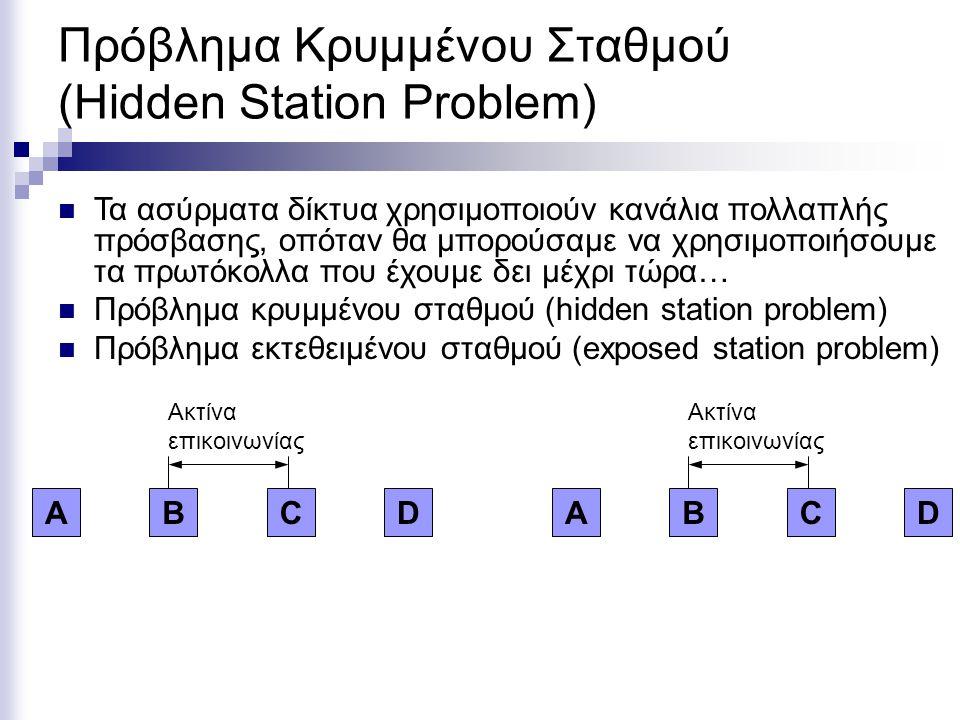 Πρόβλημα Κρυμμένου Σταθμού (Hidden Station Problem) Τα ασύρματα δίκτυα χρησιμοποιούν κανάλια πολλαπλής πρόσβασης, οπόταν θα μπορούσαμε να χρησιμοποιήσουμε τα πρωτόκολλα που έχουμε δει μέχρι τώρα… Πρόβλημα κρυμμένου σταθμού (hidden station problem) Πρόβλημα εκτεθειμένου σταθμού (exposed station problem) ACBD Ακτίνα επικοινωνίας ACBD