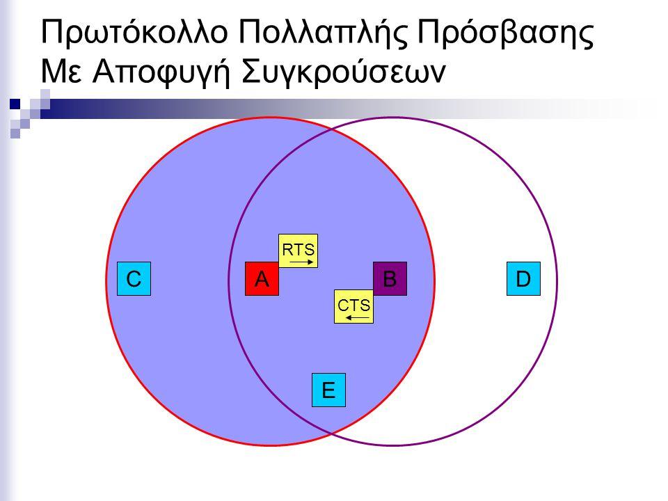 Πρωτόκολλο Πολλαπλής Πρόσβασης Με Αποφυγή Συγκρούσεων ABCD E RTSCTS