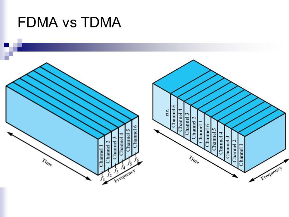 FDMA vs TDMA