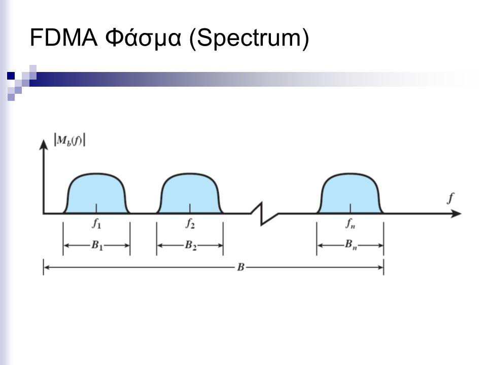 Code Division Multiple Access (CDMA) Για να «ξεχωρίσει» το σήμα από κάθε αποστολέα, ο κάθε χρήστης έχει το δικό του κωδικό.