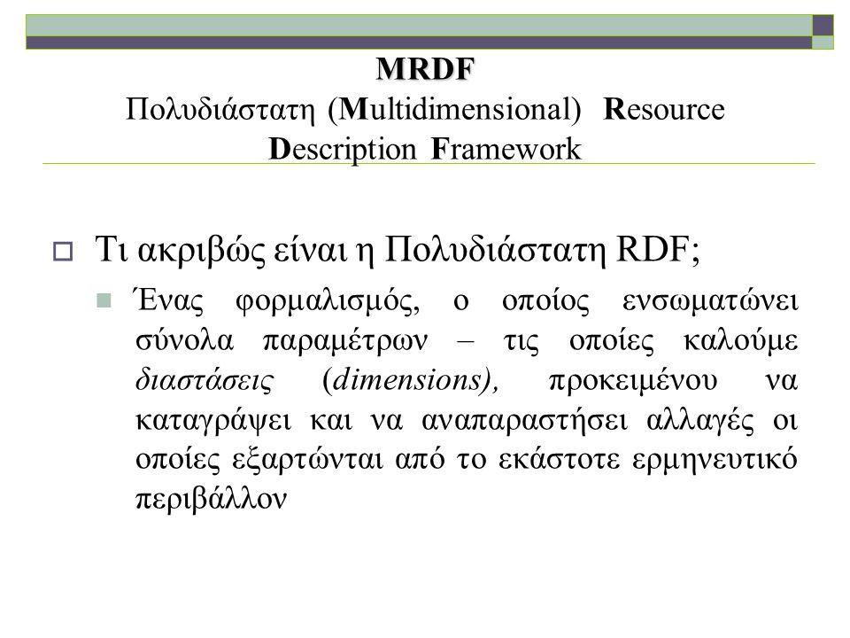 Τι είναι ο κόσμος; Ένα περιβάλλον κάτω από το οποίο τα δεδομένα σε RDF αποκτούν νόημα ύπαρξης.