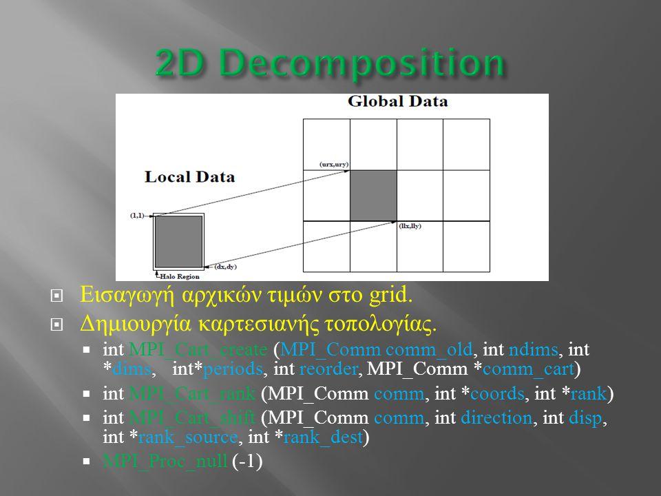  Εισαγωγή αρχικών τιμών στο grid.  Δημιουργία υποπίνακα στον κάθε επεξεργαστή και λήψη των αντίστοιχων στοιχείων.  Αρχή επαναληπτικού loop.  Αποστ
