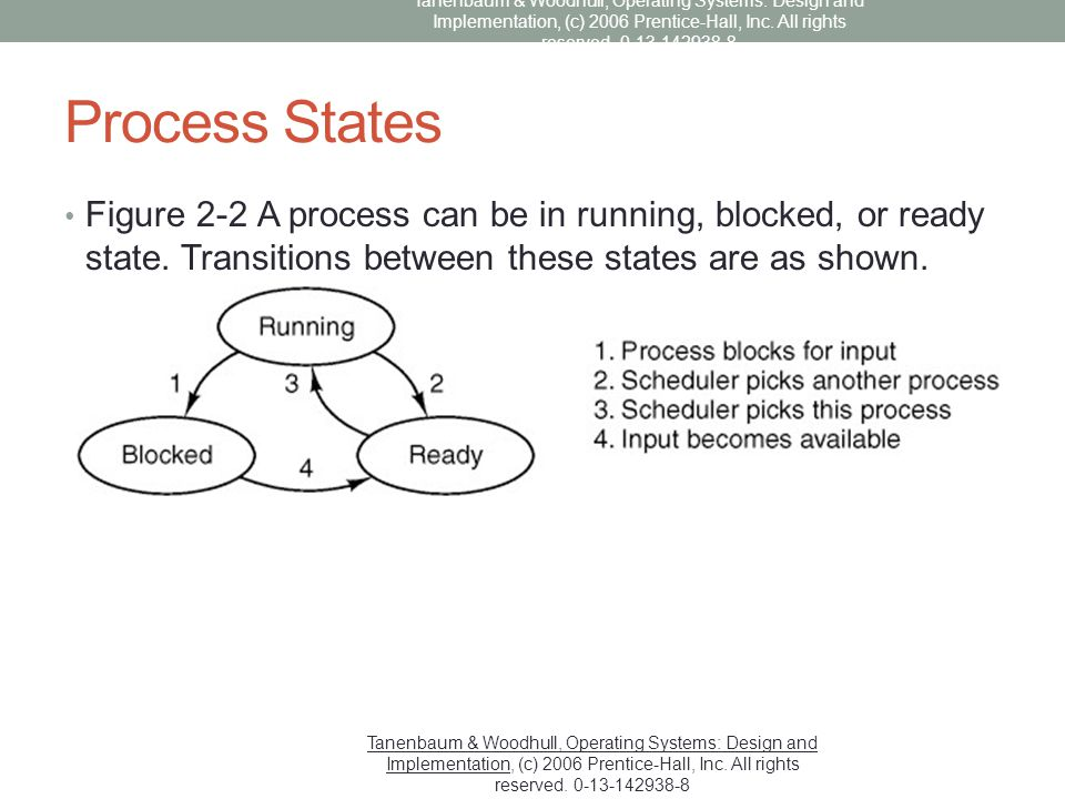 Process States Figure 2-2 A process can be in running, blocked, or ready state. Transitions between these states are as shown. Tanenbaum & Woodhull, O