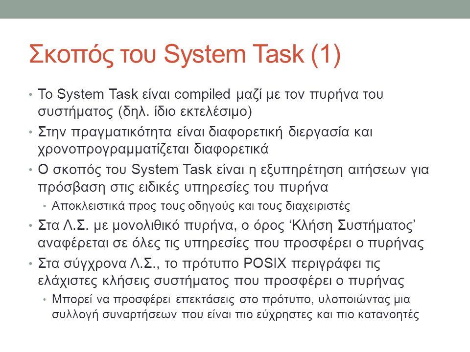 Σκοπός του System Task (1) Το System Task είναι compiled μαζί με τον πυρήνα του συστήματος (δηλ. ίδιο εκτελέσιμο) Στην πραγματικότητα είναι δ