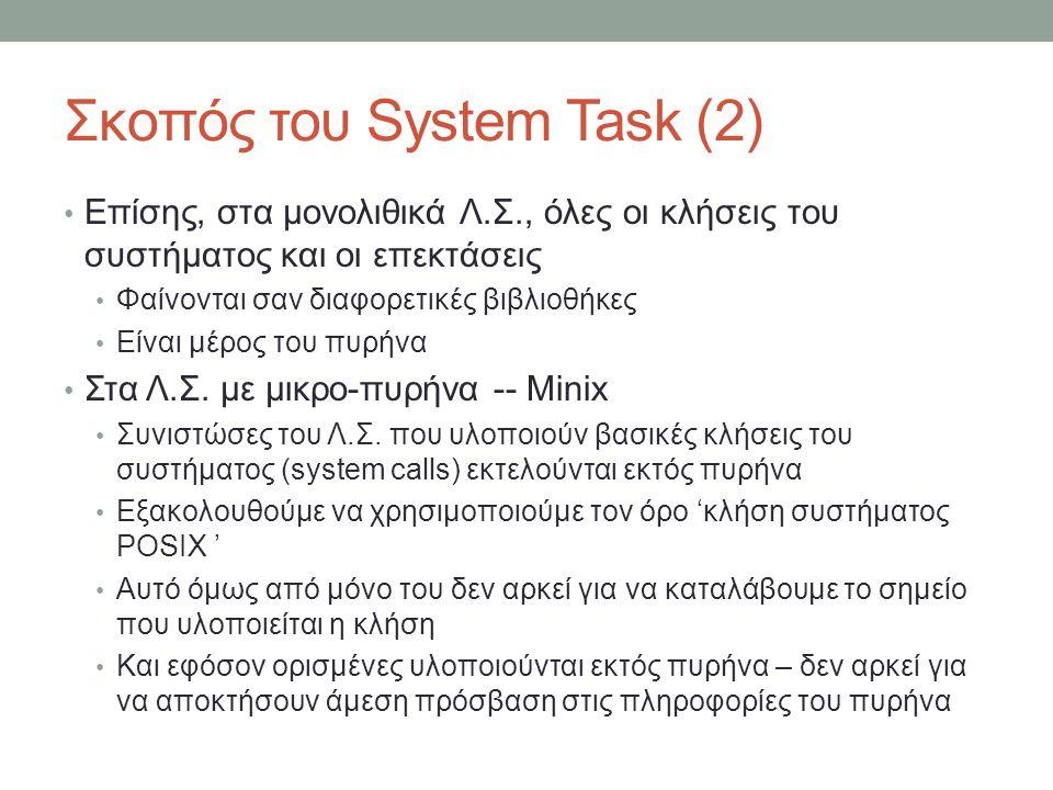 Σκοπός του System Task (2) Επίσης, στα μονολιθικά Λ.Σ., όλες οι κλήσεις του συστήματος και οι επεκτάσεις Φαίνονται σαν διαφορετικές βιβλιοθή
