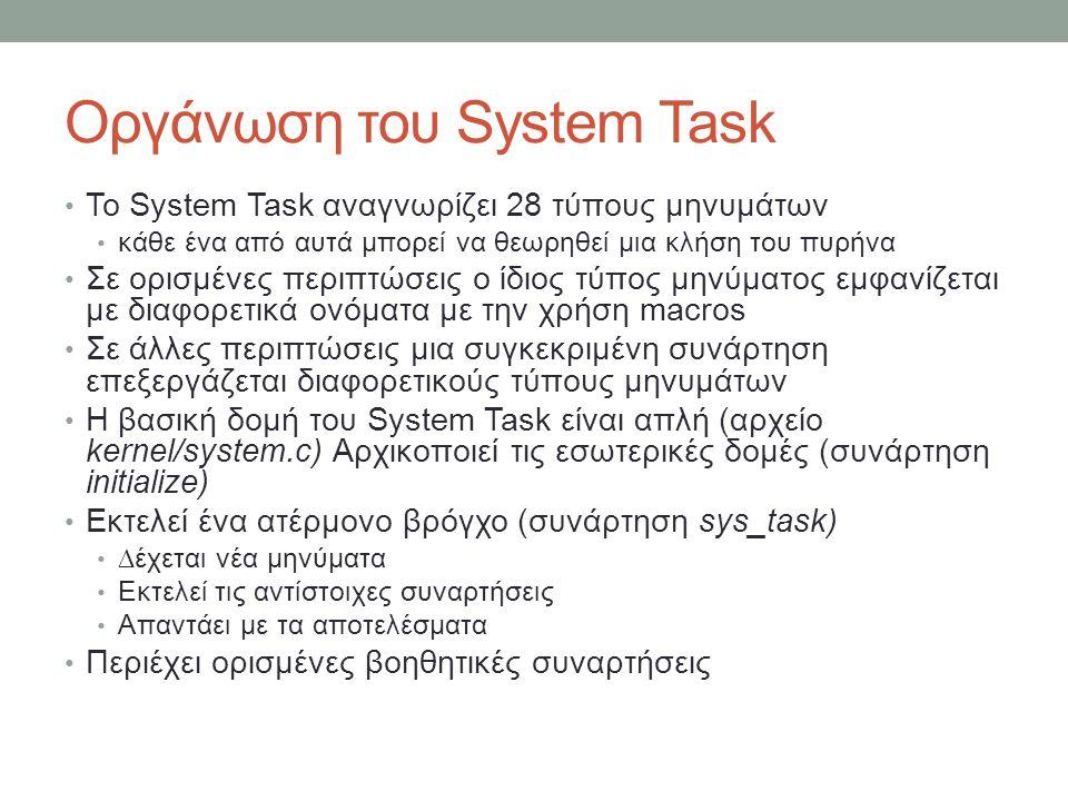 Οργάνωση του System Task Το System Task αναγνωρίζει 28 τύπους μηνυμάτων κάθε ένα από αυτά μπορεί να θεωρηθεί μια κλήση του πυρήνα Σε ορισμ