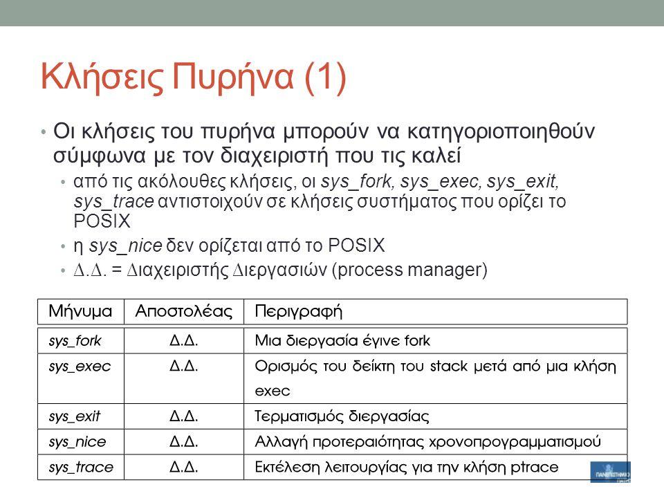 Κλήσεις Πυρήνα (1) Οι κλήσεις του πυρήνα μπορούν να κατηγοριοποιηθούν σύμφωνα με τον διαχειριστή που τις καλεί από τις ακόλουθες κλήσεις,