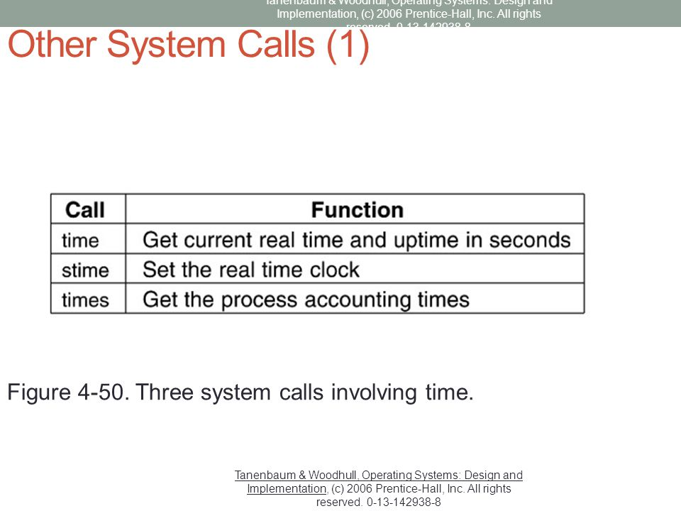 Tanenbaum & Woodhull, Operating Systems: Design and Implementation, (c) 2006 Prentice-Hall, Inc. All rights reserved. 0-13-142938-8 Other System Calls