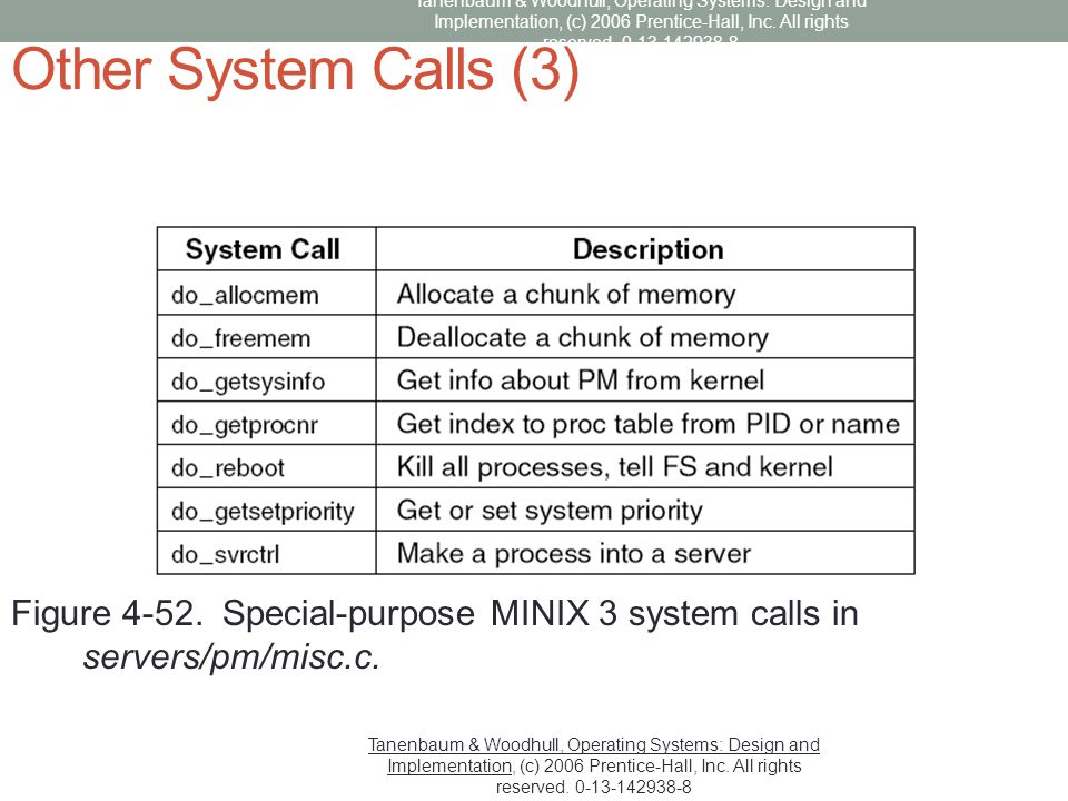 Other System Calls (3) Figure 4-52. Special-purpose MINIX 3 system calls in servers/pm/misc.c. Tanenbaum & Woodhull, Operating Systems: Design and Imp