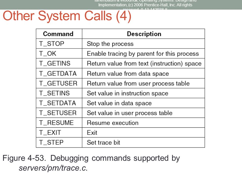 Other System Calls (4) Figure 4-53. Debugging commands supported by servers/pm/trace.c.