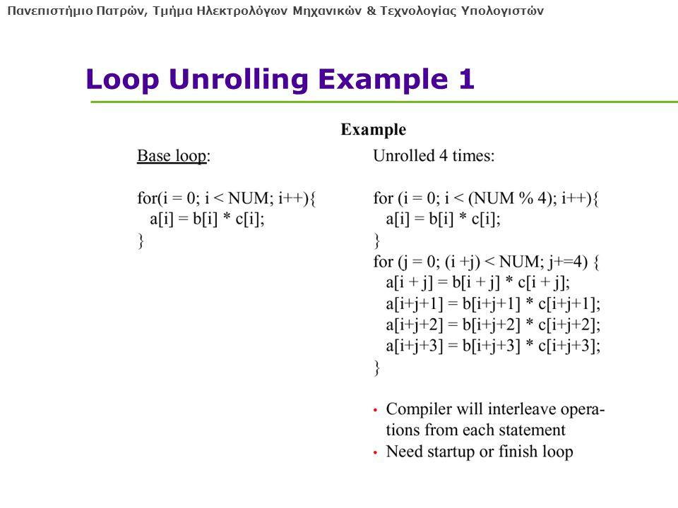 Πανεπιστήμιο Πατρών, Τμήμα Ηλεκτρολόγων Μηχανικών & Τεχνολογίας Υπολογιστών Loop Unrolling Example 1