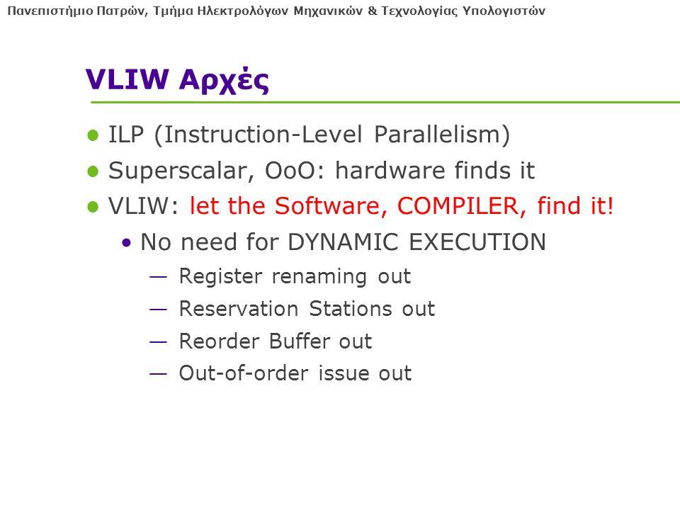 Πανεπιστήμιο Πατρών, Τμήμα Ηλεκτρολόγων Μηχανικών & Τεχνολογίας Υπολογιστών VLIW Αρχές ILP (Instruction-Level Parallelism) Superscalar, OoO: hardware finds it VLIW: let the Software, COMPILER, find it.