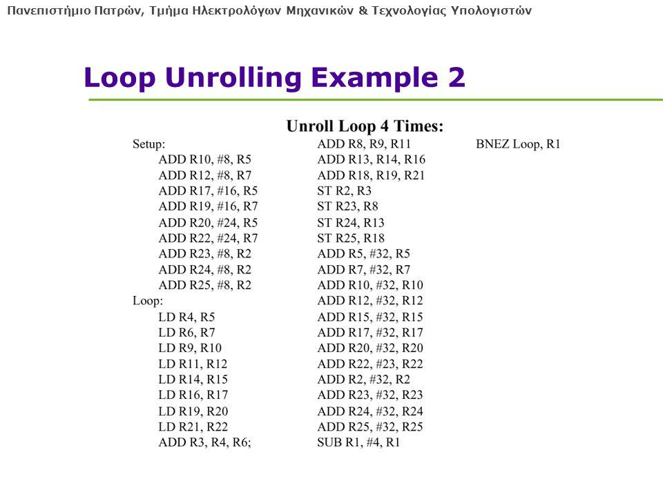 Πανεπιστήμιο Πατρών, Τμήμα Ηλεκτρολόγων Μηχανικών & Τεχνολογίας Υπολογιστών Loop Unrolling Example 2