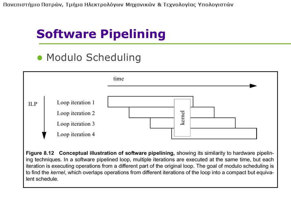 Πανεπιστήμιο Πατρών, Τμήμα Ηλεκτρολόγων Μηχανικών & Τεχνολογίας Υπολογιστών Software Pipelining Modulo Scheduling