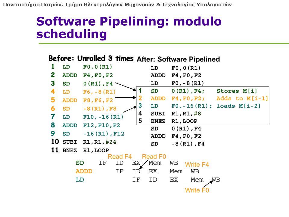 Πανεπιστήμιο Πατρών, Τμήμα Ηλεκτρολόγων Μηχανικών & Τεχνολογίας Υπολογιστών Software Pipelining: modulo scheduling
