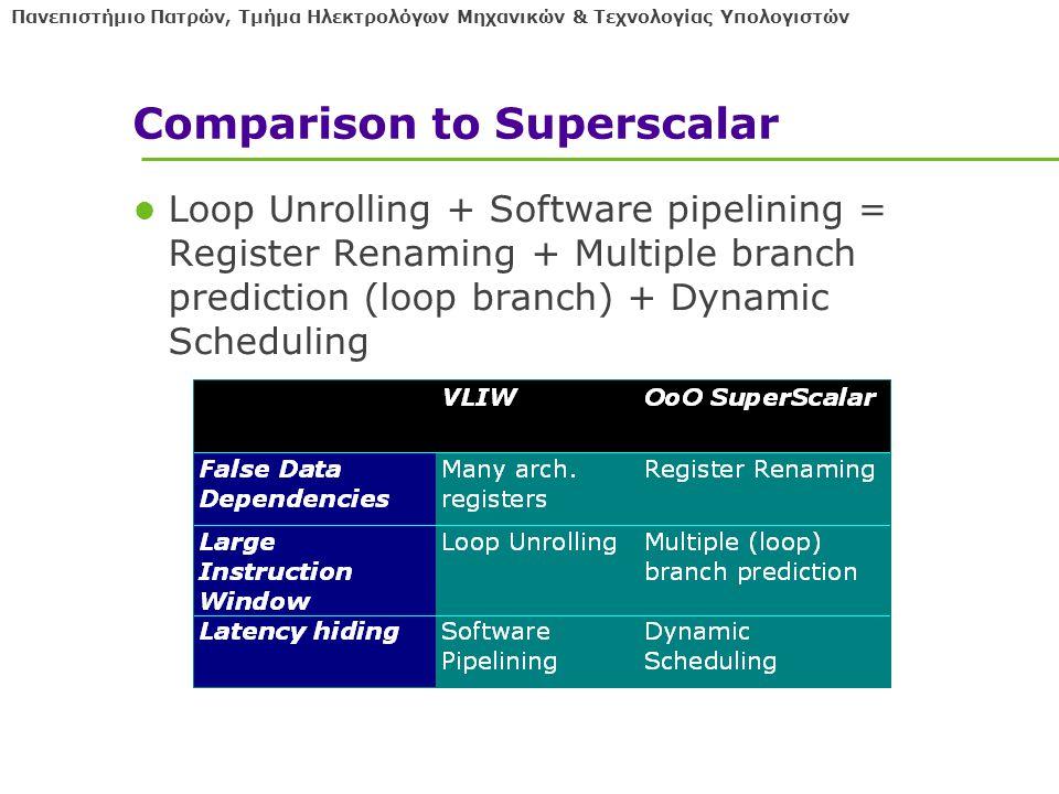 Πανεπιστήμιο Πατρών, Τμήμα Ηλεκτρολόγων Μηχανικών & Τεχνολογίας Υπολογιστών Comparison to Superscalar Loop Unrolling + Software pipelining = Register Renaming + Multiple branch prediction (loop branch) + Dynamic Scheduling