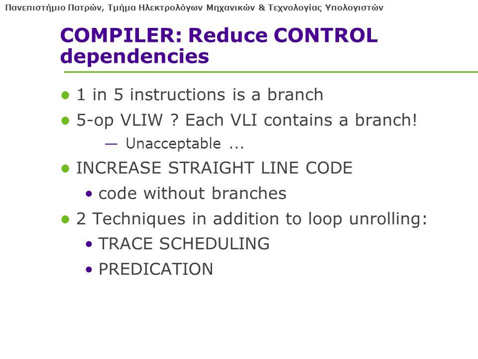 Πανεπιστήμιο Πατρών, Τμήμα Ηλεκτρολόγων Μηχανικών & Τεχνολογίας Υπολογιστών COMPILER: Reduce CONTROL dependencies 1 in 5 instructions is a branch 5-op VLIW .