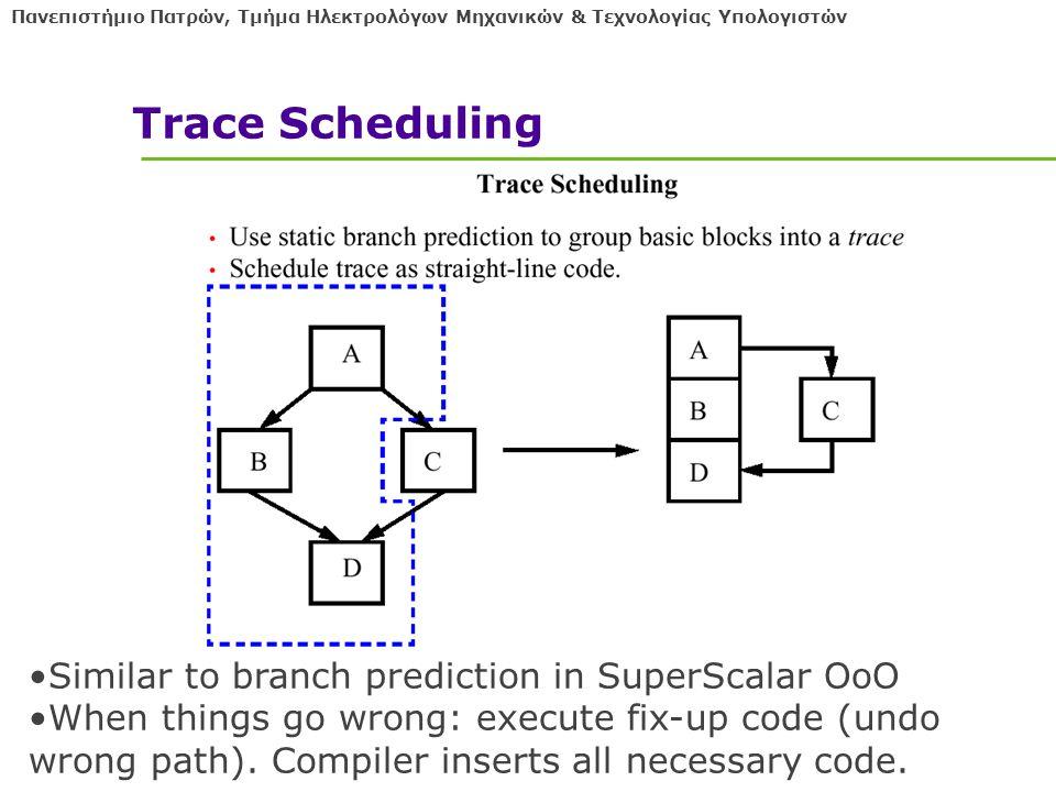 Πανεπιστήμιο Πατρών, Τμήμα Ηλεκτρολόγων Μηχανικών & Τεχνολογίας Υπολογιστών Trace Scheduling Similar to branch prediction in SuperScalar OoO When things go wrong: execute fix-up code (undo wrong path).