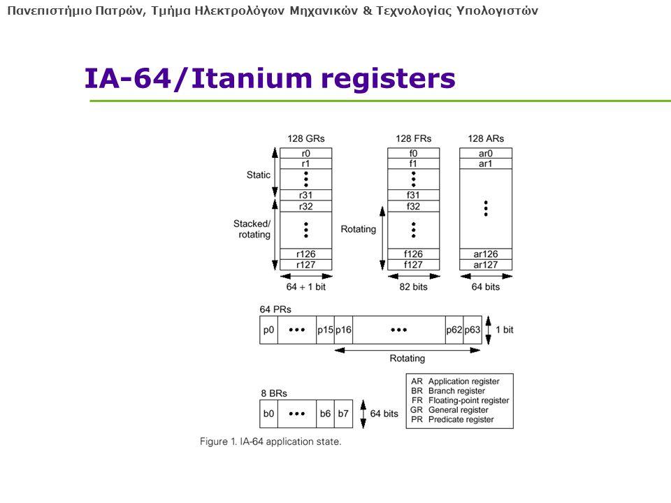 Πανεπιστήμιο Πατρών, Τμήμα Ηλεκτρολόγων Μηχανικών & Τεχνολογίας Υπολογιστών IA-64/Itanium registers