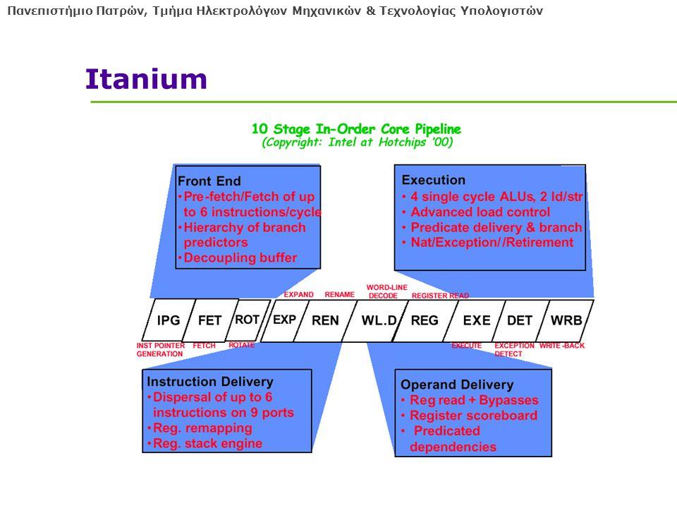 Πανεπιστήμιο Πατρών, Τμήμα Ηλεκτρολόγων Μηχανικών & Τεχνολογίας Υπολογιστών Itanium
