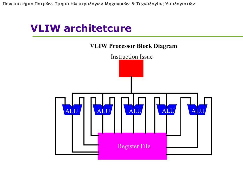 Πανεπιστήμιο Πατρών, Τμήμα Ηλεκτρολόγων Μηχανικών & Τεχνολογίας Υπολογιστών VLIW architetcure