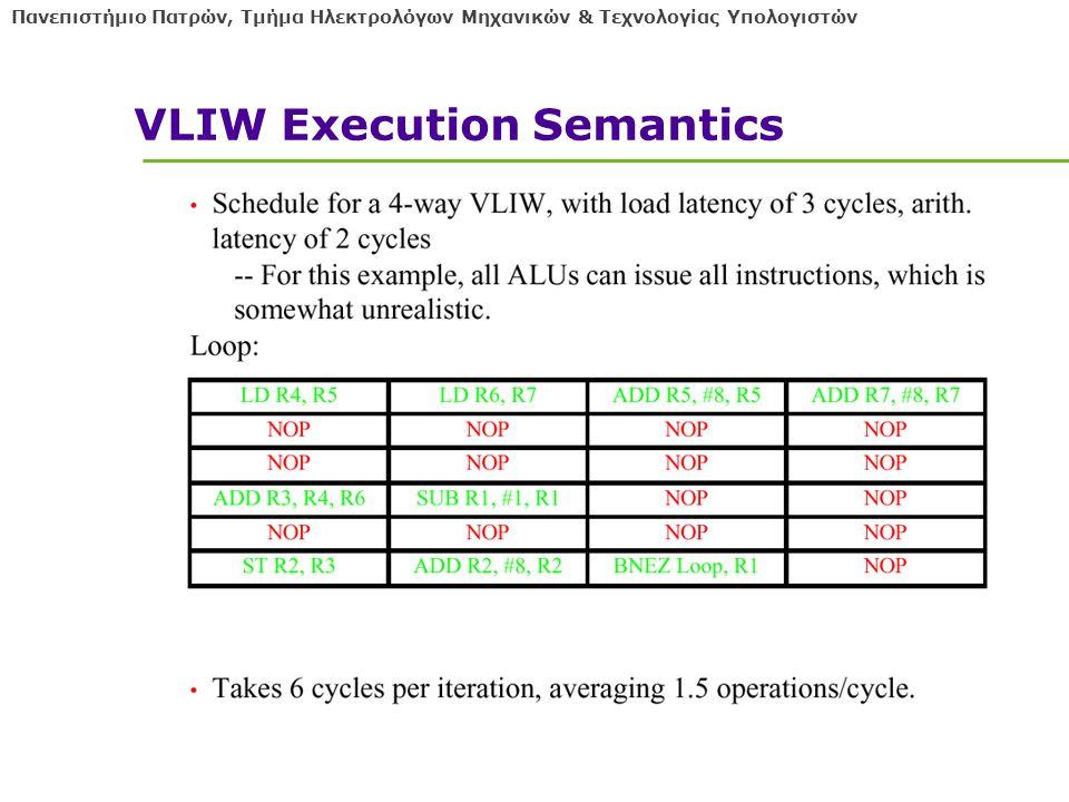 Πανεπιστήμιο Πατρών, Τμήμα Ηλεκτρολόγων Μηχανικών & Τεχνολογίας Υπολογιστών VLIW Execution Semantics