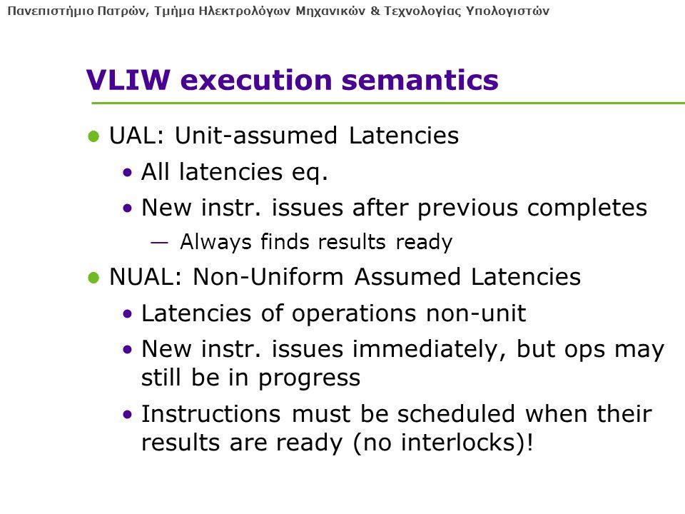 Πανεπιστήμιο Πατρών, Τμήμα Ηλεκτρολόγων Μηχανικών & Τεχνολογίας Υπολογιστών VLIW execution semantics UAL: Unit-assumed Latencies All latencies eq.