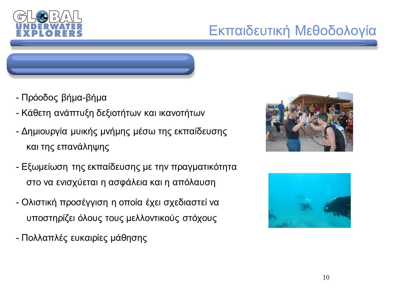 10 Εκπαιδευτική Μεθοδολογία - Πρόοδος βήμα-βήμα - Κάθετη ανάπτυξη δεξιοτήτων και ικανοτήτων - Δημιουργία μυικής μνήμης μέσω της εκπαίδευσης και της επανάληψης - Εξωμείωση της εκπαίδευσης με την πραγματικότητα στο να ενισχύεται η ασφάλεια και η απόλαυση - Ολιστική προσέγγιση η οποία έχει σχεδιαστεί να υποστηρίζει όλους τους μελλοντικούς στόχους - Πολλαπλές ευκαιρίες μάθησης