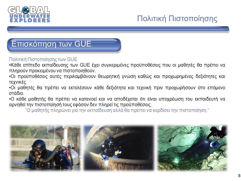 Πολιτική Πιστοποίησης 8 Επισκόπηση των GUE Πολιτική Πιστοποίησης των GUE Κάθε επίπεδο εκπαίδευσης των GUE έχει συγκεριμένες προϋποθέσεις που οι μαθητές θα πρέπει να πληρούν προκειμένου να πιστοποιηθούν.