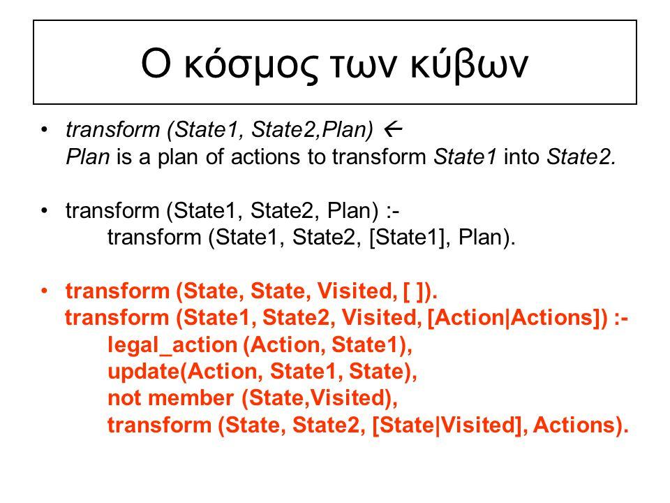 Ο κόσμος των κύβων legal_action (to_place(Block, Y, Place), State) :- on (Block, Y, State), clear (Block, State), place (Place), clear (Place, State).