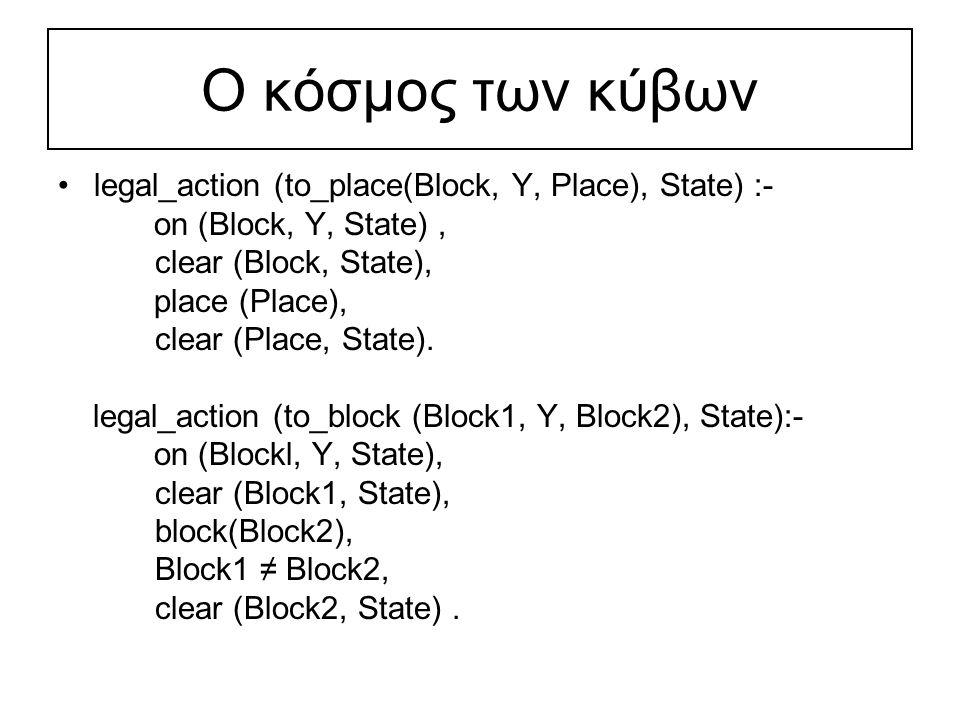 Ο κόσμος των κύβων clear (X, State) :- not member (on (A,X), State).