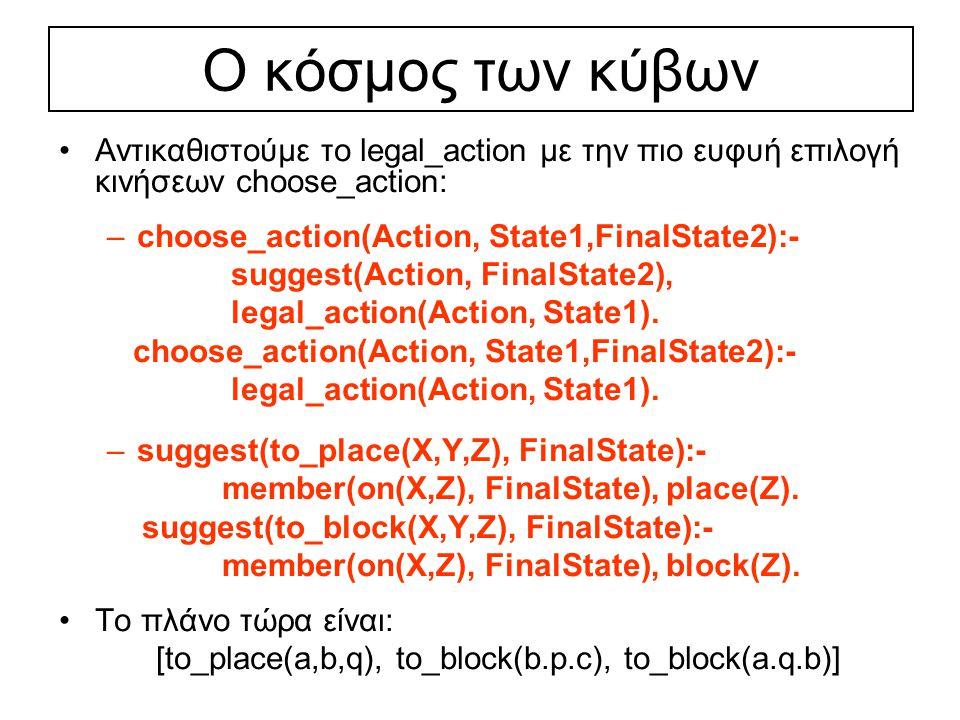 Ο κόσμος των κύβων Αντικαθιστούμε το legal_action με την πιο ευφυή επιλογή κινήσεων choose_action: –choose_action(Action, State1,FinalState2):- suggest(Action, FinalState2), legal_action(Action, State1).