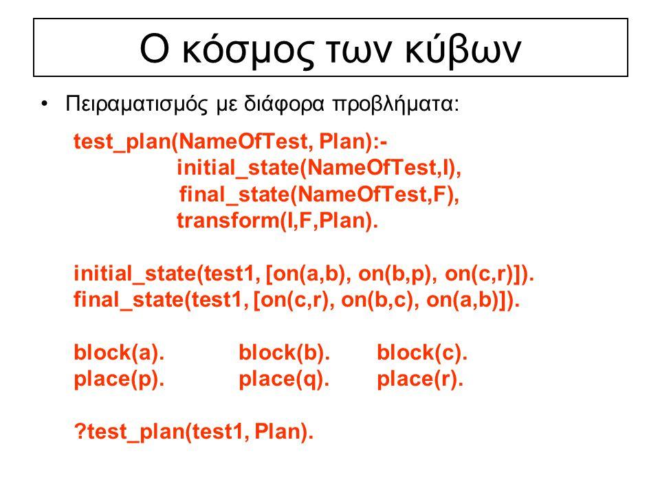 Ο κόσμος των κύβων Πειραματισμός με διάφορα προβλήματα: test_plan(NameOfTest, Plan):- initial_state(NameOfTest,I), final_state(NameOfTest,F), transform(I,F,Plan).