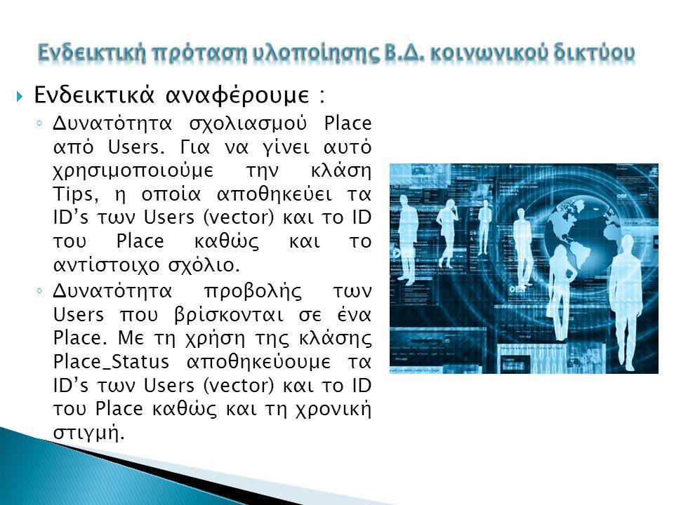  Ενδεικτικά αναφέρουμε : ◦ Δυνατότητα σχολιασμού Place από Users.