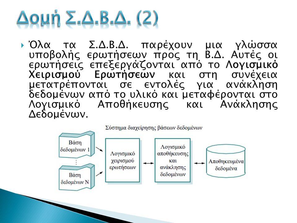  Όλα τα Σ.Δ.Β.Δ. παρέχουν μια γλώσσα υποβολής ερωτήσεων προς τη Β.Δ.
